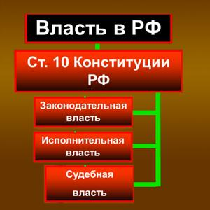 Органы власти Алексеевской